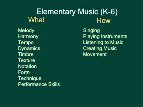 Development of Music Curriculum