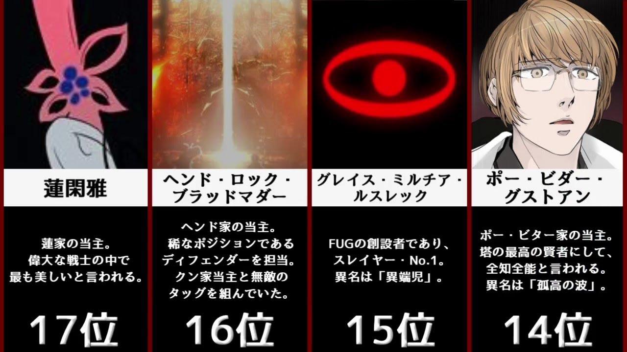 【神之塔】塔内ランキング TOP17【Tower of God】