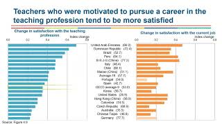Archived webinar - PISA Q&A: What do science teachers find most satisfying about their work thumbnail