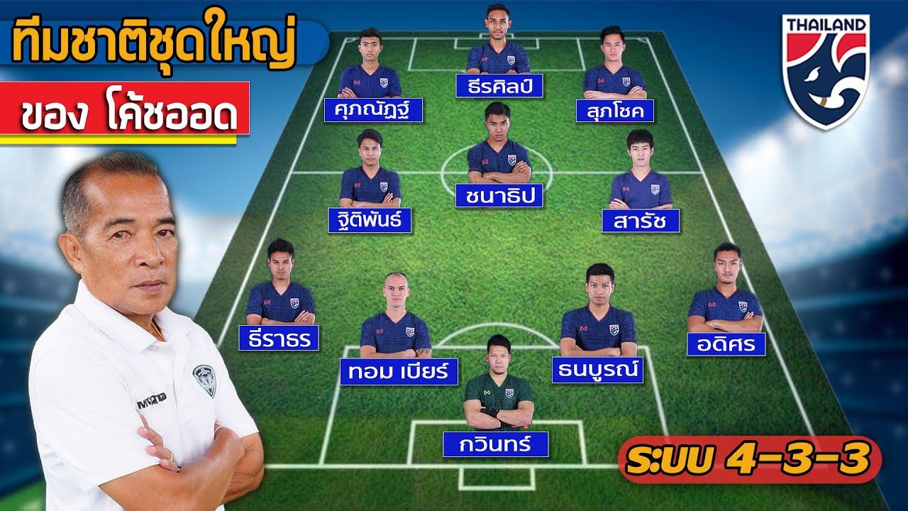 11  ตัวจริง ทีมชาติไทยโดย (ชลอ หงษ์ขจร) - แตงโมลง ปิยะพงษ์ยิง