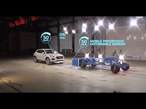 Nuovo Protocollo Euro NCAP 2020 - New 2020 Euro NCAP Protocol