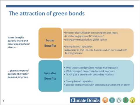 Webinar: Introduction to Climate Bonds Standard's Solar Criteria - July 21 2016