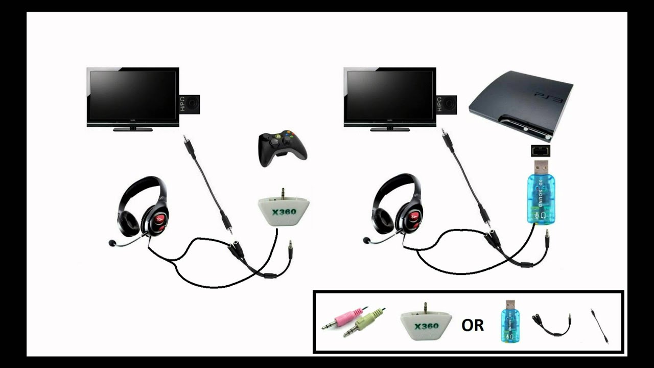 How To Use A PC Headset For XBOX And PS3 YouTube