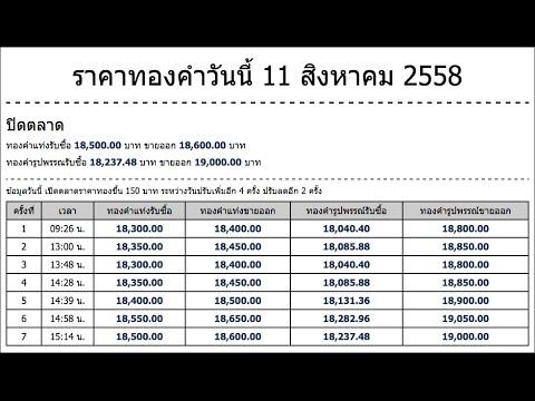 ราคาทองคำวันนี้ 11 สิงหาคม 2558