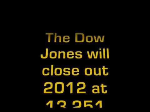 Dow Jones  -  2012 prediction 04/9/12