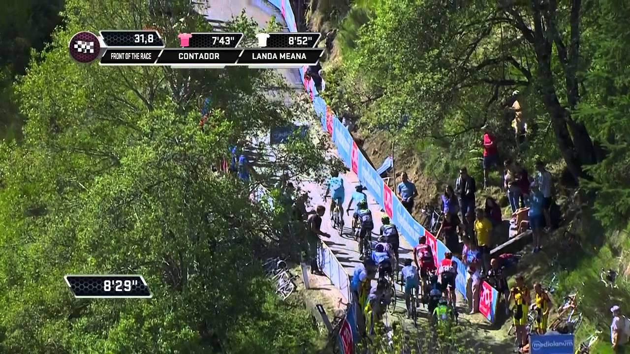 Giro d'Italia 2015 stage 18 race highlights - YouTube