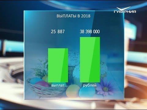 Жители Самарской области начали получать ежегодные денежные выплаты к Пасхе