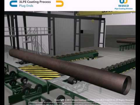 3 Layer Polyethylene  Coating (3LPE) - Pipe Coating