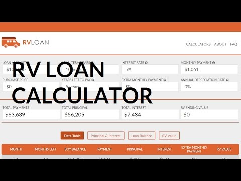 Loan Calculator For Buying an RV | RV Payment Calculator - YouTube