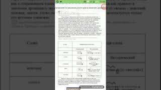 ГДЗ по русскому языку 7 класс М.М.Разумовская номер 6