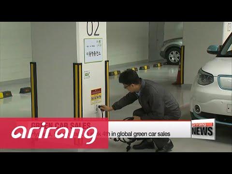 Hyundai, Kia on track to rank 4th in global green car sales