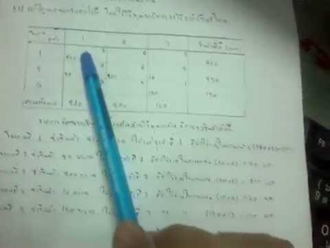 นำเสนอ อาจารย์ กรรณิกา แบบฝึกหัดบทที่ 5-7 ครับ