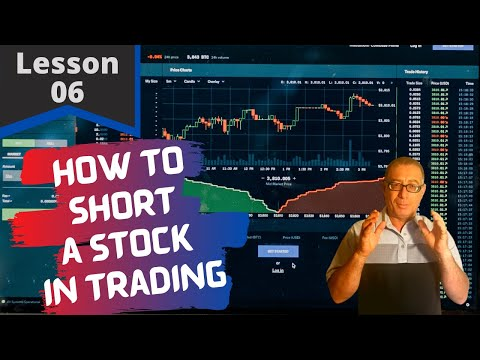 How to Short Sell a Stock?