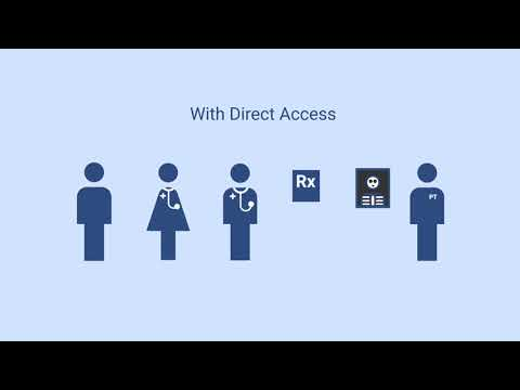 Direct Access: Support the movement