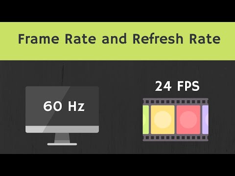 Frame Rate and