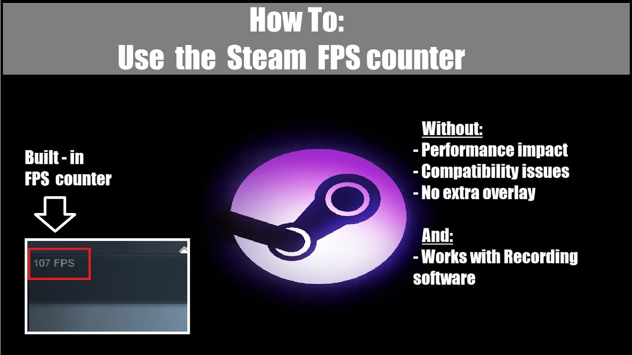 how to put fps on steam