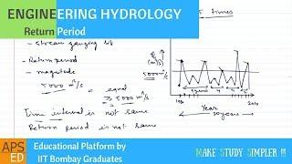 Return Period   Engineering Hydrology