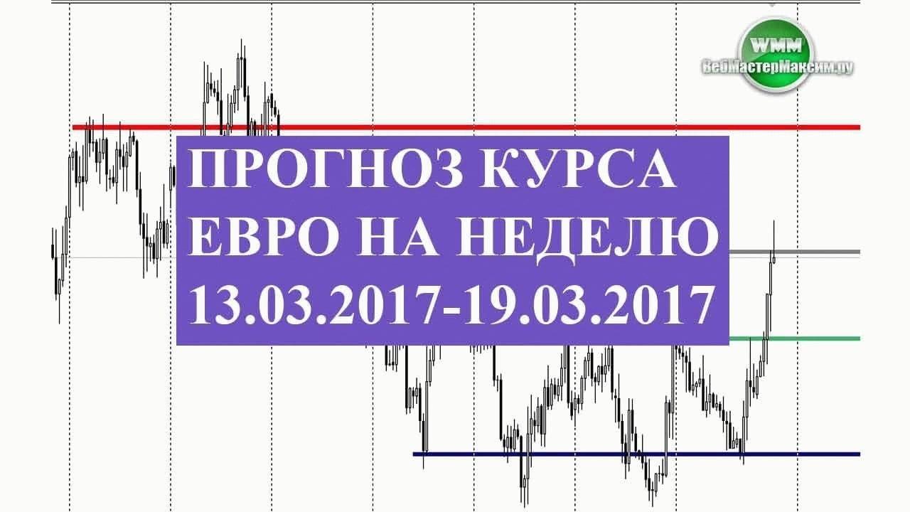 Прогноз курса евро на 2017 год