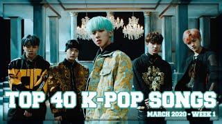 Gambar cover (TOP 40) K-Ville Staff's K-pop Songs Chart - March 2020 (Week 1)