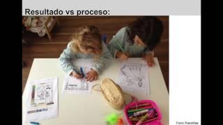 La gestión del fracaso - claves para fallar con éxito | Pablo Foncillas | TEDxBarcelonaSalon