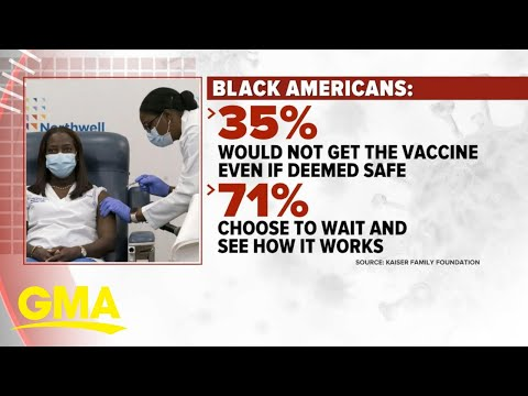 Black doctors lead push to build trust for COVID-19 vaccine l GMA
