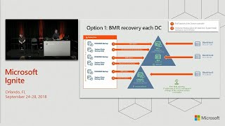Customer story: How to protect and restore Active Directory from malicious or - BRK2429