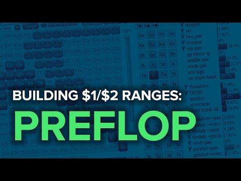 Building A Fish's Preflop Calling Range | SplitSuit