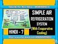 [हिन्दी] SIMPLE AIR REFRIGERATION SYSTEM - AIR REFRIGERATION SYSTEM 7 - ANUNIVERSE 22