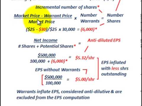 Diluted Earnings Per Share (Antidilution EPS For Stock Warrants & Options, How To Calculate)