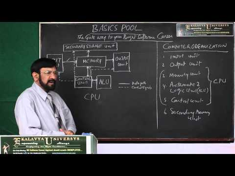 Basic Pool Computer Organisation (4 of 6)