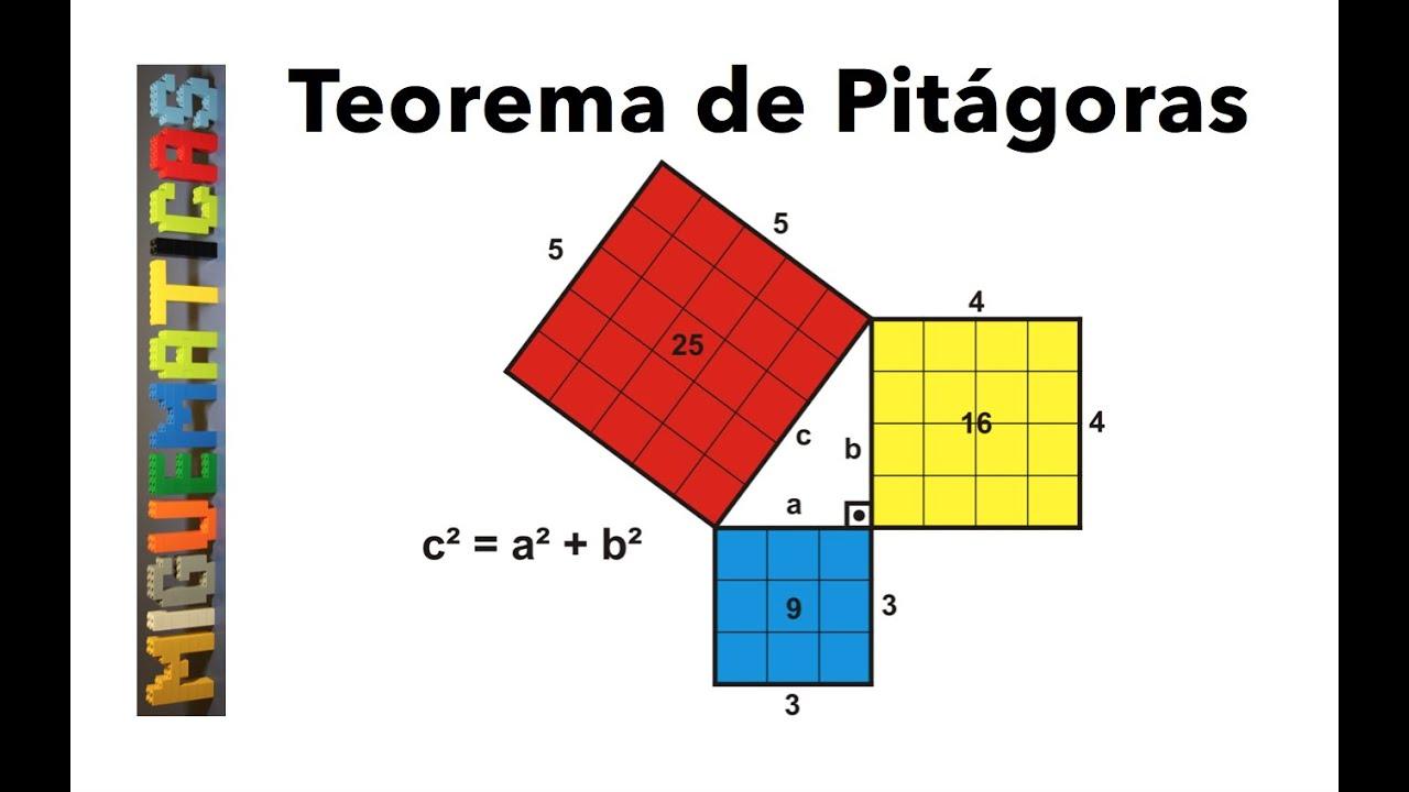 teorema de pit225goras enunciado y ejemplo youtube