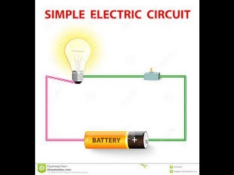 A Basic Electronic Circuit Switch Power Cell A Load Bulb