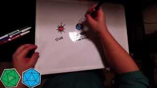 Draw My Lore: Alandria Creation Myth