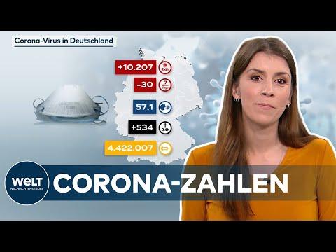 AKTUELLE CORONA-ZAHLEN: 10.207 COVID-19-Neuinfektionen in Deutschland
