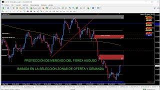 PROYECCIÓN MERCADO FOREX DESEQUILIBRIO DE OFERTA DEMANDA AUDUSD 700 pips