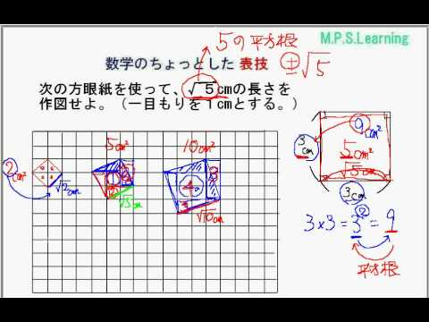 中3数学(平方根)√5の作図 ... : 中1 数学 作図 : 数学