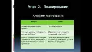 Вебинар по русскому языку Организация проектной деятельности учащихся при изучении русского языка