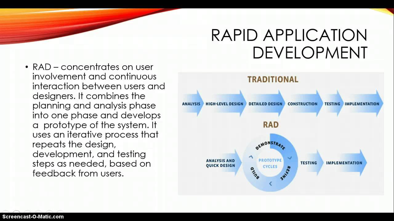 New Trends In Systems Analysis And Design Youtube