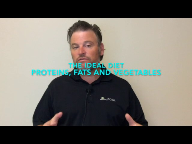 Obesity Medicine Perspective # 83-- Now, what should we be eating?