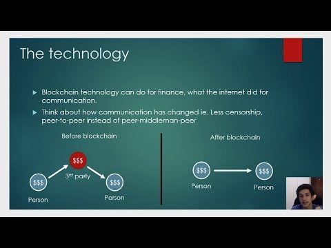 Bitcoin Price Correction | Part 2 - Blockchain Technology, Bitcoin In The Future, The Revoulution