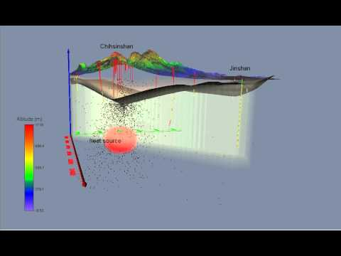 Tatun Volcano Group - 3D Geological Model