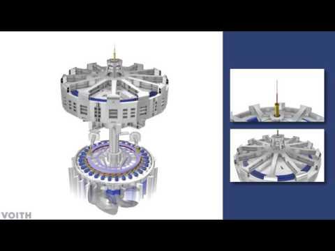 Kaplan Turbine -- 3D Animation