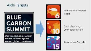 Opening Plenary- Blue Carbon Summit 2018