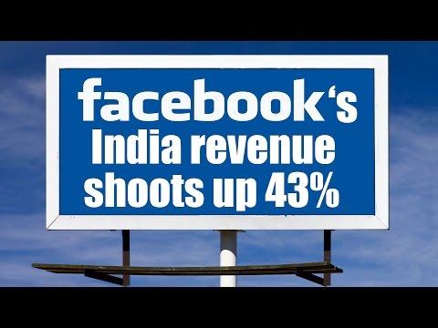Facebook's India revenue shoots up 43%