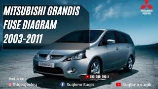 Mitsubishi grandis FUSE diagram || 2003-2011