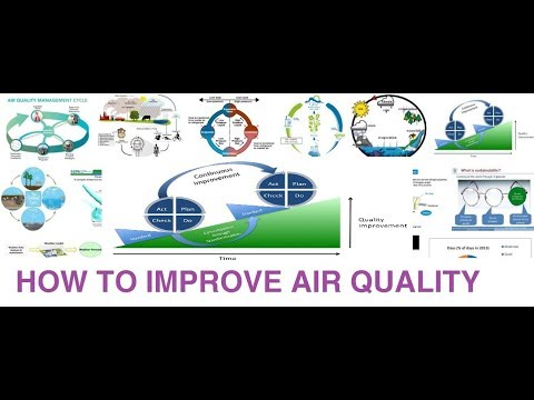 WHAT IS AIR QUALITY AND HOW TO IMPROVE THE AIR QUALITY THROUGH PLANNING