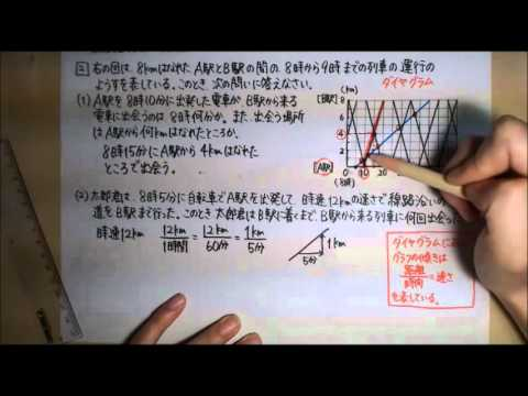 ... 数学 3-51次関数の利用 - YouTube : 中学 関数 問題 : 中学