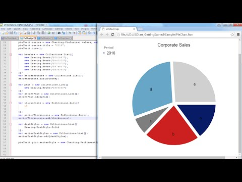 Getting Started With The JS Chart