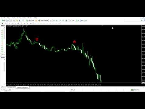 Binary Options Indicator MT4| 83% Win-Rate