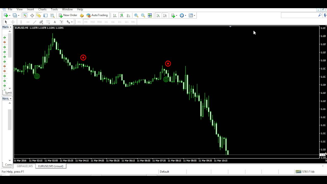 Binary options arrow indicator no repaint